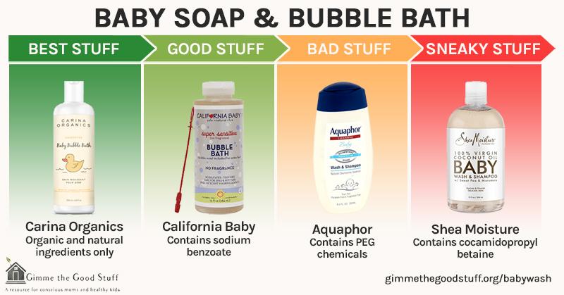 Baby Soap & Bubble Bath