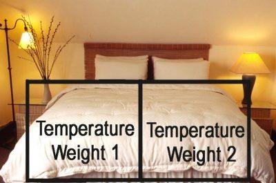 Dual-Weight_Wool_Comforters_1.jpg