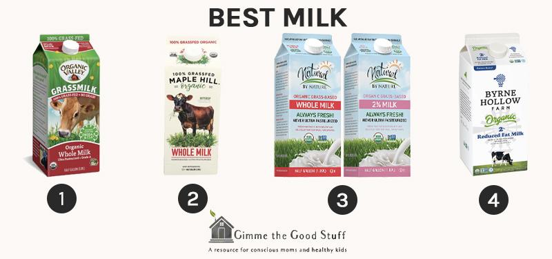 Best Milk