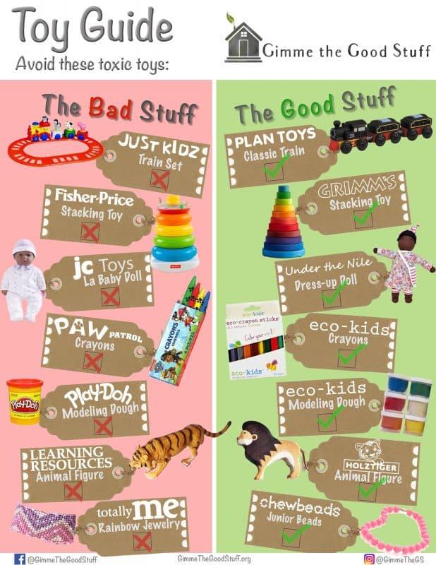 Non Toxic Toys Shopping Guide Gimme The Good Stuff