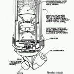 internal drawing of shower filter-gimme the good stuff