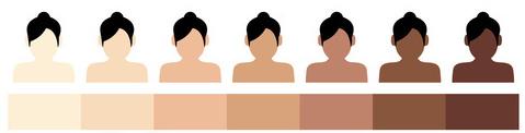 skin tones gimme the good stuff